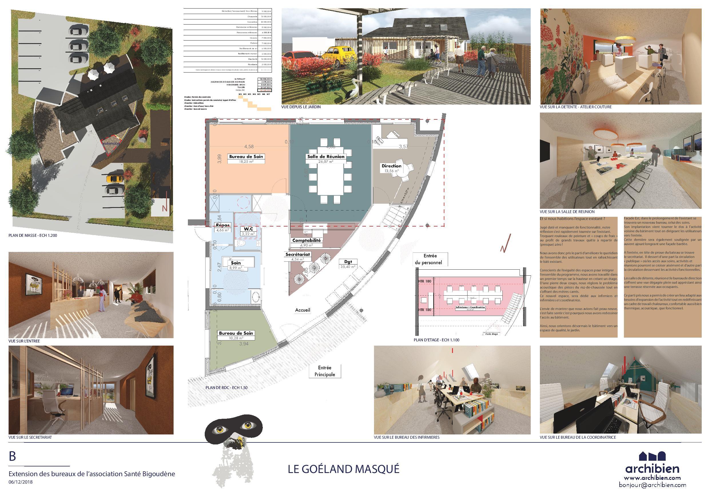 Rendu de projet Santé Bigoudène Archibien